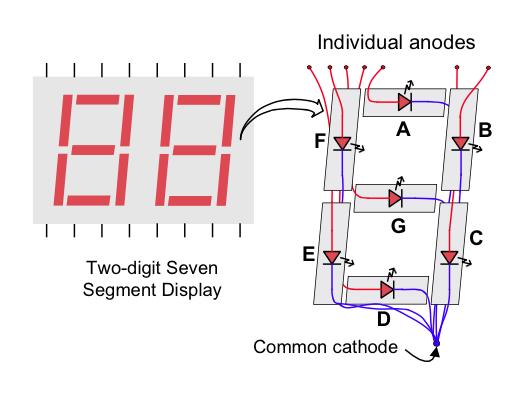 Tutorial 4 Driving The Seven Segment Display Beyond Circuits