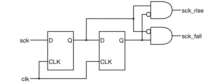 tutorial 18  i2s receiver  part three